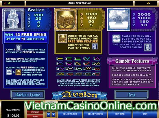 Avalon Slot - Payline